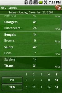Scoreboard NFL Score by Quarters