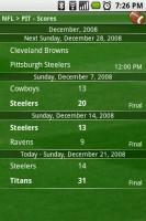 Scoreboard NFL Team Scores Detail