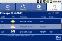 The Weather Channel 10 Day Forecast