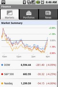 Finance Market Summary