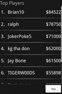 Texas Hold'em Online Top Player Rankings
