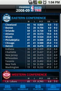 NBA Game Time Standings - East
