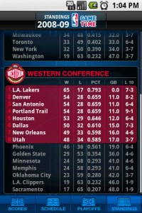 NBA Game Time Standings - West
