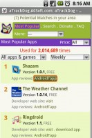 aTrackDog Most Popular Apps with AndroidTapp.com Android App Reviews Integration