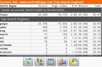 DroidAnalytics Top Search Engine Statistics