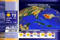 SPB TV Viewing KNBC Weather Channel