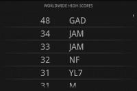 Neuro3D Scoreboard