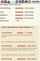 OpenTable Diner Ratings