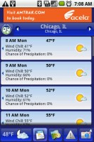 Weather Bug Weather Details by Hour