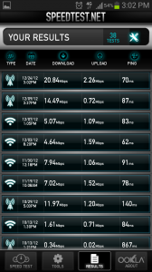 Speedtest.net Speed Test Results
