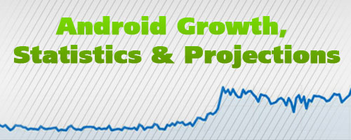 Android Growth, Statistics & Projections