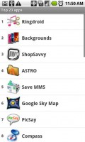 AppSaver Top 23 Most Downloads Android Apps