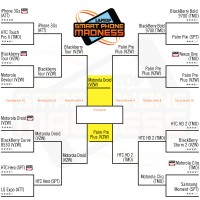 LaptopMag.com's March Smart Phone Madness Finals
