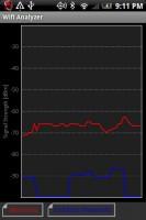 Wi-Fi Analyzer Graph