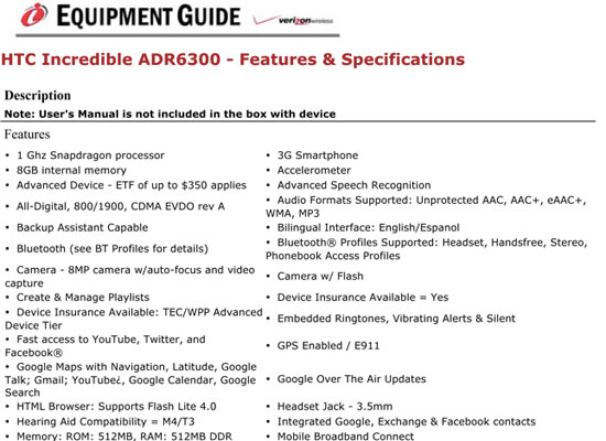 Leak Alert: HTC Incredible Full Specs
