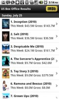 IMDb Movies and TV Box Office Results
