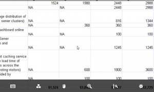LogMeIn Ingition Viewing Excel Spreadsheet