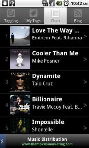 Shazam Top Charts