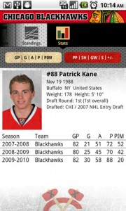 Chicago Blackhawks Player Stats