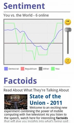 Android App That Compares Your Sentiment Nationwide During the State of The Union Address