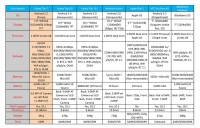 Android Tablet Comparison Chart 2011