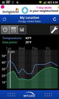 MyCastLite Graph Forecast