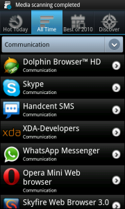 Hot Apps All Time Communication