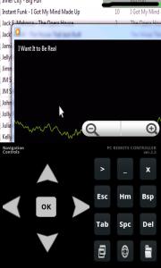 PC Remote Controller Music Control
