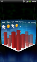 SPB Shell 3D Weather Application