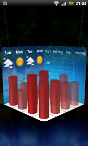 SPB Shell 3D Weather Application
