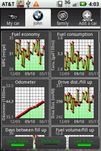 Car Maintenance Reminder Pro Car Graphs