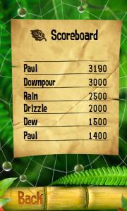 Droplets 2.0 Scoreboard