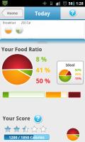 Noom Weight Loss Food Ratio