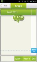 Noom Weight Loss Graph