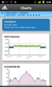 adidas miCoach Charts