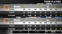 Madden NFL 11 Trade Players