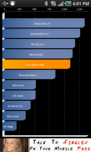 Samsung Infuse 4G Quandrant Benchmark Test Results