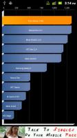 Xperia Play Quadrant Benchmark Test