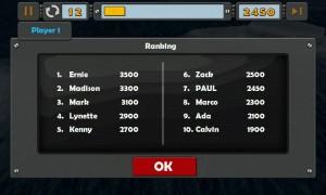 iSink U - Rankings.
