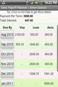 Debt Payoff Planner Amortization