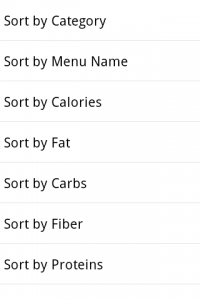 Fast Food Sort Options