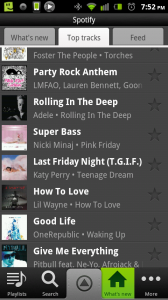 Spotify Top Tracks