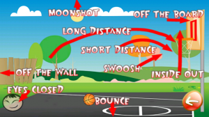 Basketball Trick Shots Trick List