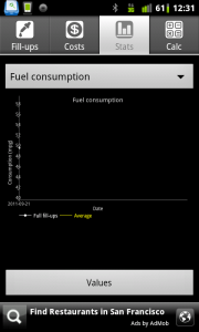 Fuel Log Car Management Graphs