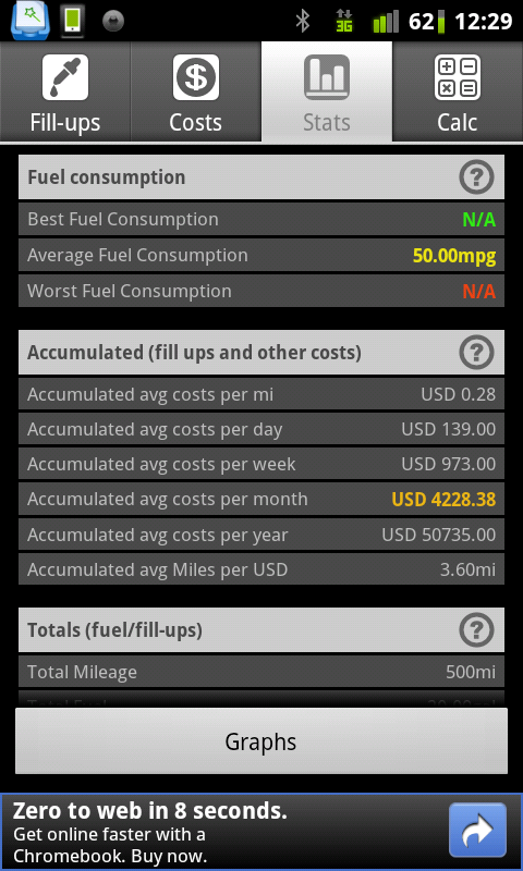 FuelLog – Car Management. An Excellent Tool to Monitor Fuel Economy
