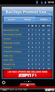 ESPN ScoreCentre - League tables