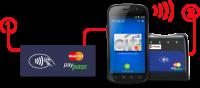 How Google Wallet Works