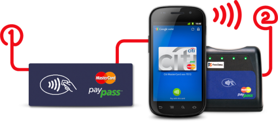 Paying with Your Phone, Here's How Google Wallet Mobile Payments Works [Video]