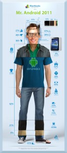 Mr. Android 2011