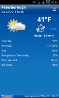 WeatherPro - Basic weather summary